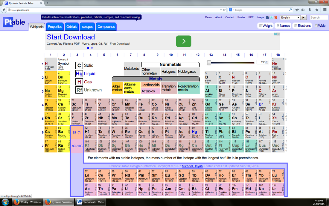 The dynamic periodic table ict portfolio this could can be done for all metals for example as seen in the first image below or for one of the smaller divisions such as the noble gases urtaz